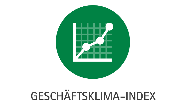 Geschäftsklima-Index