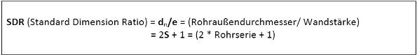 PN-Nenndruck Formel 2