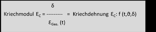 Retardation Kriechmodulformel