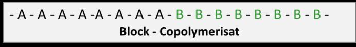 Block Copolymerisat