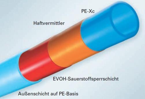 PEX-4-Pipe