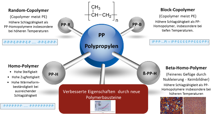 Allgemeines | Kunststoffrohrverband e V  - Fachverband der
